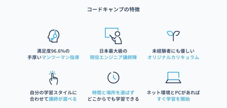 CodeCamp 特徴