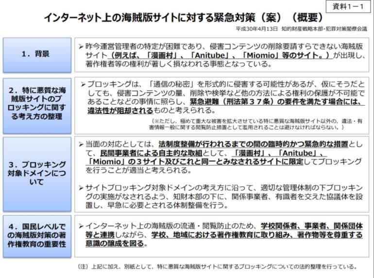 海賊版サイトに対する緊急会議(概要図)